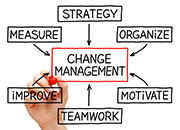 What Every Change Manager and Change Leader Needs to Know Before Jumping into Implementation