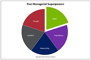 Fiver Managerial Superpowers Every Manager Needs