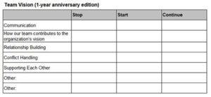 Team Vision Chart
