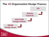 Organizational Design 4-D process - Queen's IRC