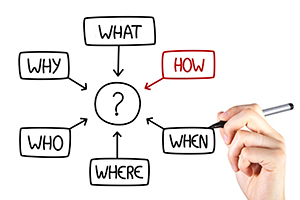 The How of Change Management